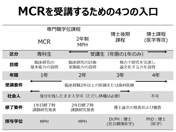 class_mcr_img