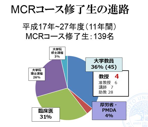 class_mcr_zu01
